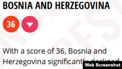 Corruption Index Bosnia and Herzegovina 2019., Transparency International
