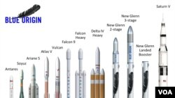 Jeff Bezos' private space company Blue Origin has announced two new rocket designs to launch satellites and people into space. (Blue Origin)