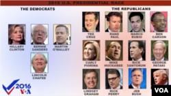 The 2016 U.S. presidential candidates, as of June 16, 2015.
