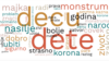 """Grafika napravljena od najčešće korišćenih reči u vestima o nasilju nad ženama u istraživanju """"Standardno loše u nestandardno doba"""" AgencijeUjedinjenih nacija za rodnu ravnopravnost i osnaživanje žena u Srbiji (UN Women), objavljenog u Beogradu, 10. avgusta 2021."""