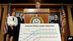 Senate Health, Education, Labor and Pension Committee Chairman Sen. Tom Harkin talks about legislation to try and prevent the increase in the interest rates on some student loans, June 27, 2013, during a news conference on Capitol Hill.