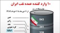 اسپانيا خريد نفت ايران را متوقف کرد
