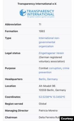 透明国际组织简介 (维基百科)