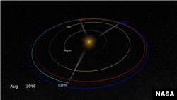 Two similar space probes are orbting the sun gathering information on solar weather.