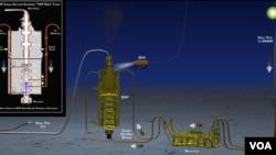 Diagram metode 'top kill' yang akan diterapkan BP untuk membendung kebocoran minyak di Teluk Meksiko.