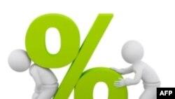 Hỏi đáp Anh ngữ: Percent, percentage (1)