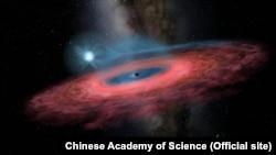 تصویر نقاشی از سیاهچاله LB-1 از یو جینگچوآن YU Jingchuan - رصدخانه پکن، ۲۰۱۹