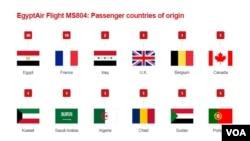 Updated graphic of EgyptAir passenger origins