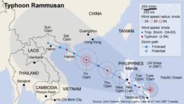 Typhoon Rammusan