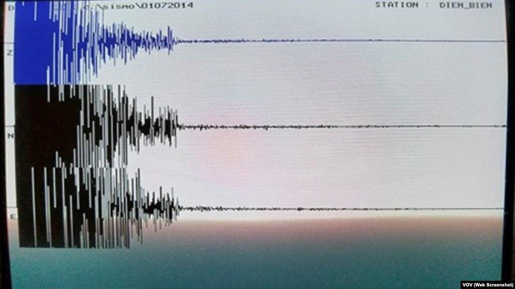 Biên độ của trận động đất sáng 8/1/2018 tại Điện Biên.