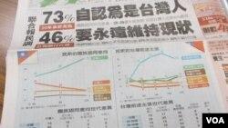聯合報有關兩岸關係的最新民意調查