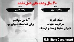 تصویر یکی از توئیتهای اخیر وزارت خارجه آمریکا در صفحه فارسی توئیتر خود درباره وعدههای عمل نشده در جمهوری اسلامی.