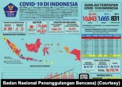 Data penyebaran Covid-19 di Indonesia per 2 Mei 2020. (Foto: Badan Nasional Penanggulangan Bencana)