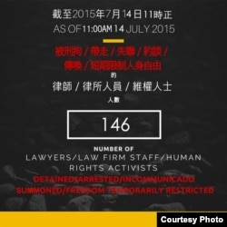 中国维权律师关注组最新统计数字(图片来自香港中国维权律师关注组网站)