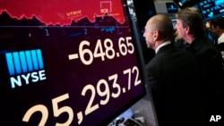 5月13日紐約證交所電子屏幕顯示道指滑落指數。