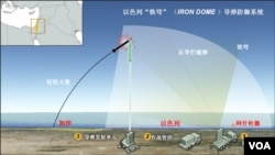 以色列铁穹导弹防御系统示意图