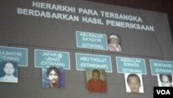 Hierarki Al-Qaida Serambi Mekah (Sumber: Mabes Polri).