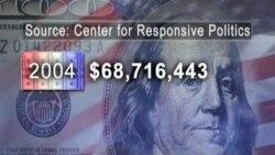 U.S. Political Landscape Awash in Money