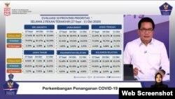 Jubir Satgas Penanganan COVID-19 Prof Wiku Adisasmito dalam telekonferensi pers di Graha BNPB, Jakarta, Kamis (15/10) menyayangkan kasus aktif Corona secara nasional masih meningkat (screenshot)