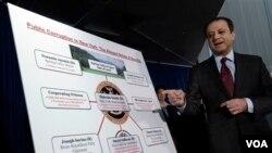 Федеральный прокурор Прит Бхарара демонстрирует журналистам связь между подозреваемыми