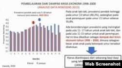 Paparan Doddy Izwardy, Kepala Balitbangkes, terkait pembelajaran dari dampak krisis ekonomi 1998-2000.(Foto: screengrab)