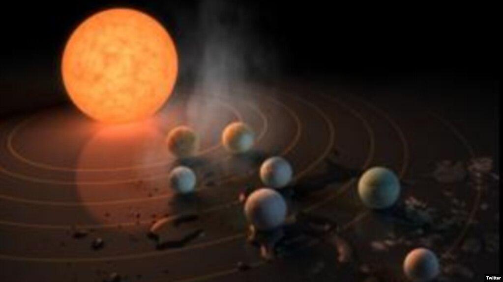 سیاره های کشف شده به اندازه زمین هستند و به دور خورشید خودشان می چرخند.