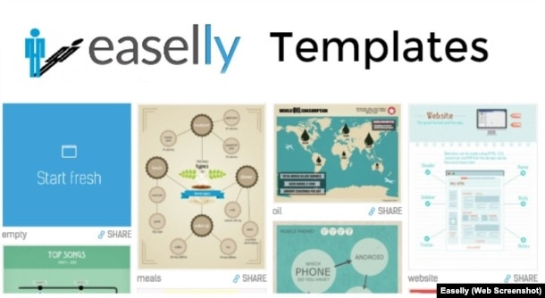 Easelly Infographic Templates