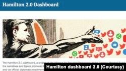Иллюстрация портала Hamilton 2.0 dashboard
