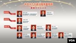 中共十九大政治局常委预测