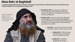 "Iraq: Djihadits djekoulou "" Etat Islamique-ISIS"" ka ton gnemogo ""Abou hassan Al Mouhajir Baghdadi"" fagara BAGDAD."