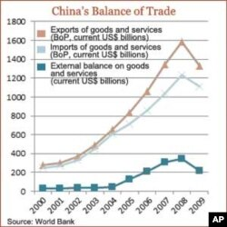 China Expands Economic Influence Around the World