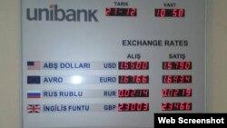 Hazırda 1 dolların rəsmi məzənnəsi 1 manat 55 qəpikdi
