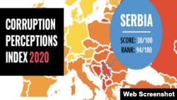 Indeks percepcije korupcije za 2020. godinu