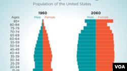 Amerikaatti namii horuma horee miliyoona 328 caaluutti jira