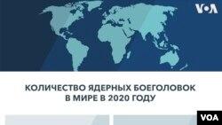 SIPRI: Количество ядерных боеголовок в мире в 2020 году