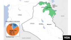 Sunni, Shiite, Kurd population