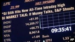 Значение индекса Dow Jones на Нью-Йоркской торговой бирже утром 5 марта 2013 года