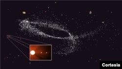 La estrella Kapteyn y sus planetas probablemente provienen de una galaxia enana que se incoporó a la Vía Láctea. (Imagen: Universidad de California)