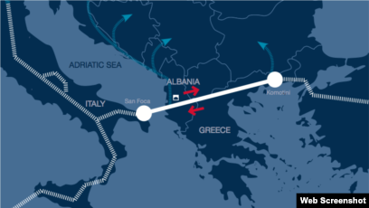 Energy From Azerbaijan To Europe