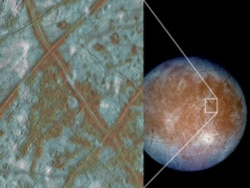 Jupiter's moon Europa has a surface made up of blocks, which are thought to have broken apart into new positions, as shown in the image on the left