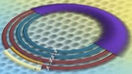 Grafeni – materiali me potencial të madh