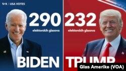 AmaElectoral votes kaBiden loTrump.