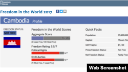 Freedom House rated Cambodia as 'No Freedom' country on February 02, 2017. (Web Screenshot)