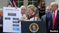 یکی از مقامات کاخ سفید که در گروه مقابله با کرونا فعال است، جزئیات پروتکل جدید تست کرونا را شرح میدهد.