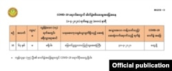 သတင္းဓာတ္ပံု - Ministry of Health and Sports, Myanmar