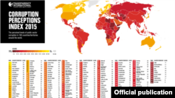 Transparency International - Corruption Index