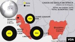 Mataifa yaliokumbwa na Ebola katika Afrika magharibi, Agosti 30, 2014