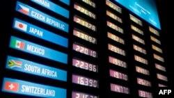 Bảng hối suất tiền tệ dựa theo cung cầu của thị trường tài chính