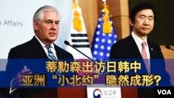 """焦点对话:蒂勒森出访日韩中,亚洲""""小北约""""隐然成形?"""