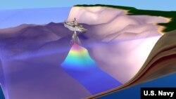 ilustrim i aftësive kartografuese të dronit nënujor